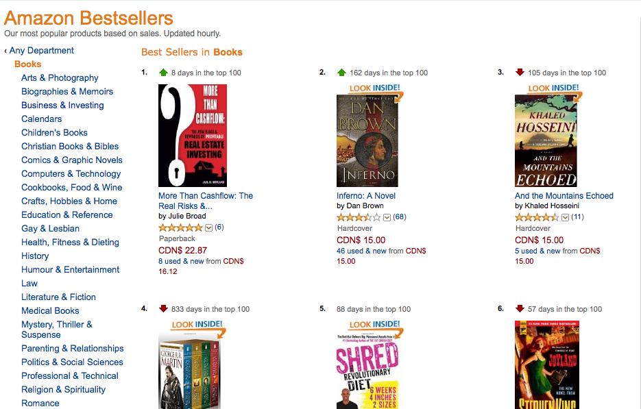 Amazon Bestseller Status for Julie Broad